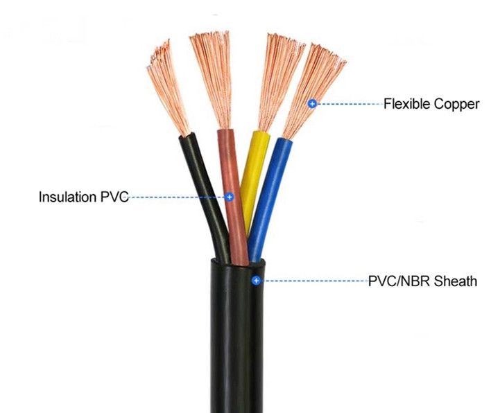 CE Approved H05VV-F Cable